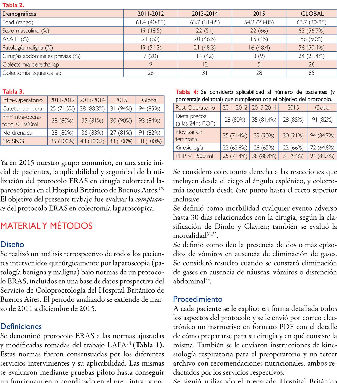 En busca de la mejora en resultados perioperatorios. Aplicación de un protocolo ERAS en colectomías laparoscópicas