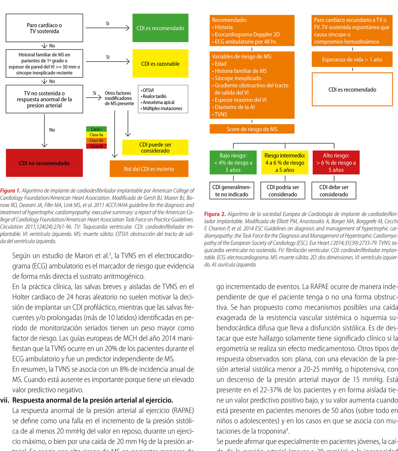 Prevención de muerte súbita en la miocardiopatía hipertrófica: utilidad de predictores y scores para evaluar la indicación de cardiodesfibrilador implantable