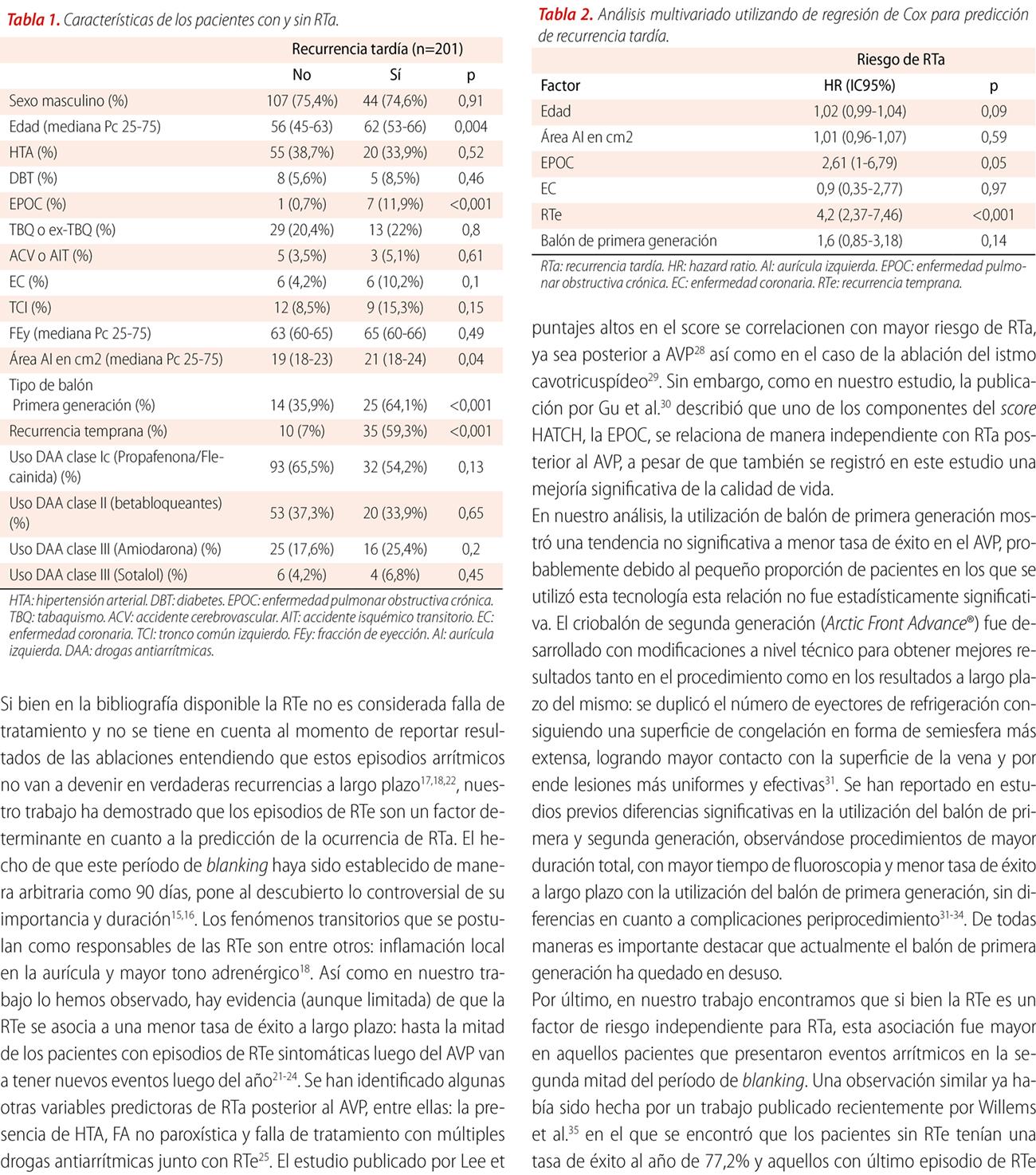 La recurrencia temprana y el éxito a un año del aislamiento de venas pulmonares con criobalón en fibrilación auricular paroxística