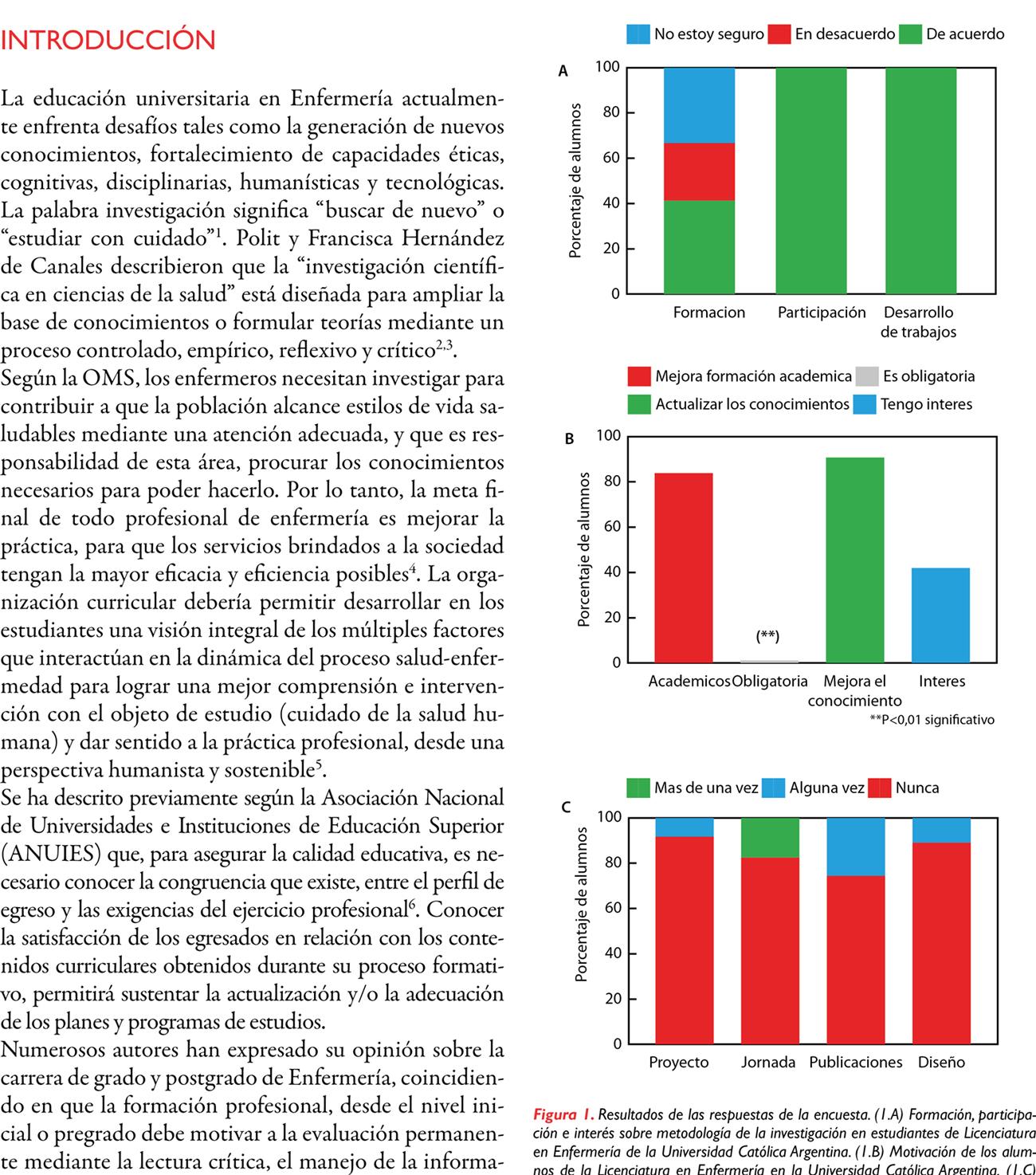 Estudio descriptivo de corte transversal para valorar las experiencias y expectativas de estudiantes de la licenciatura en Enfermería de la Universidad Católica Argentina, en relación a la investigación