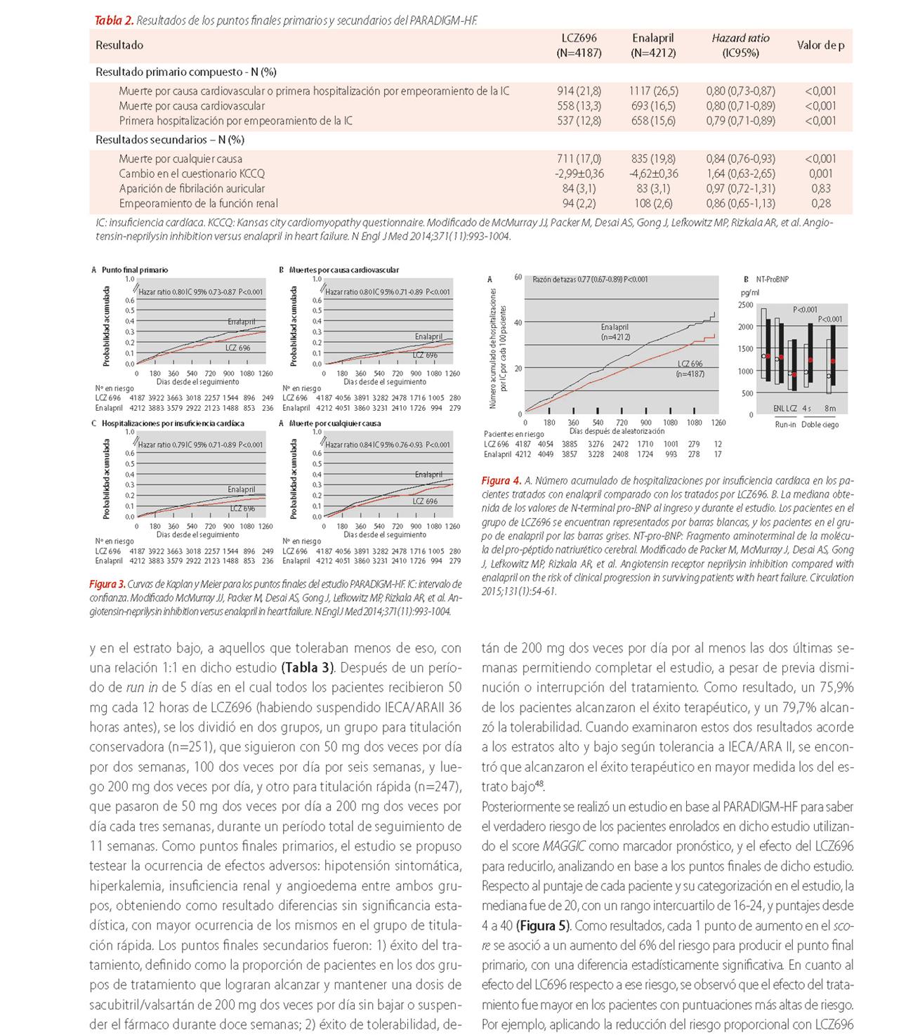 Inhibición de los receptores de la angiotensina  y de la neprilisina: una nueva esperanza  en el tratamiento de la insuficiencia cardíaca