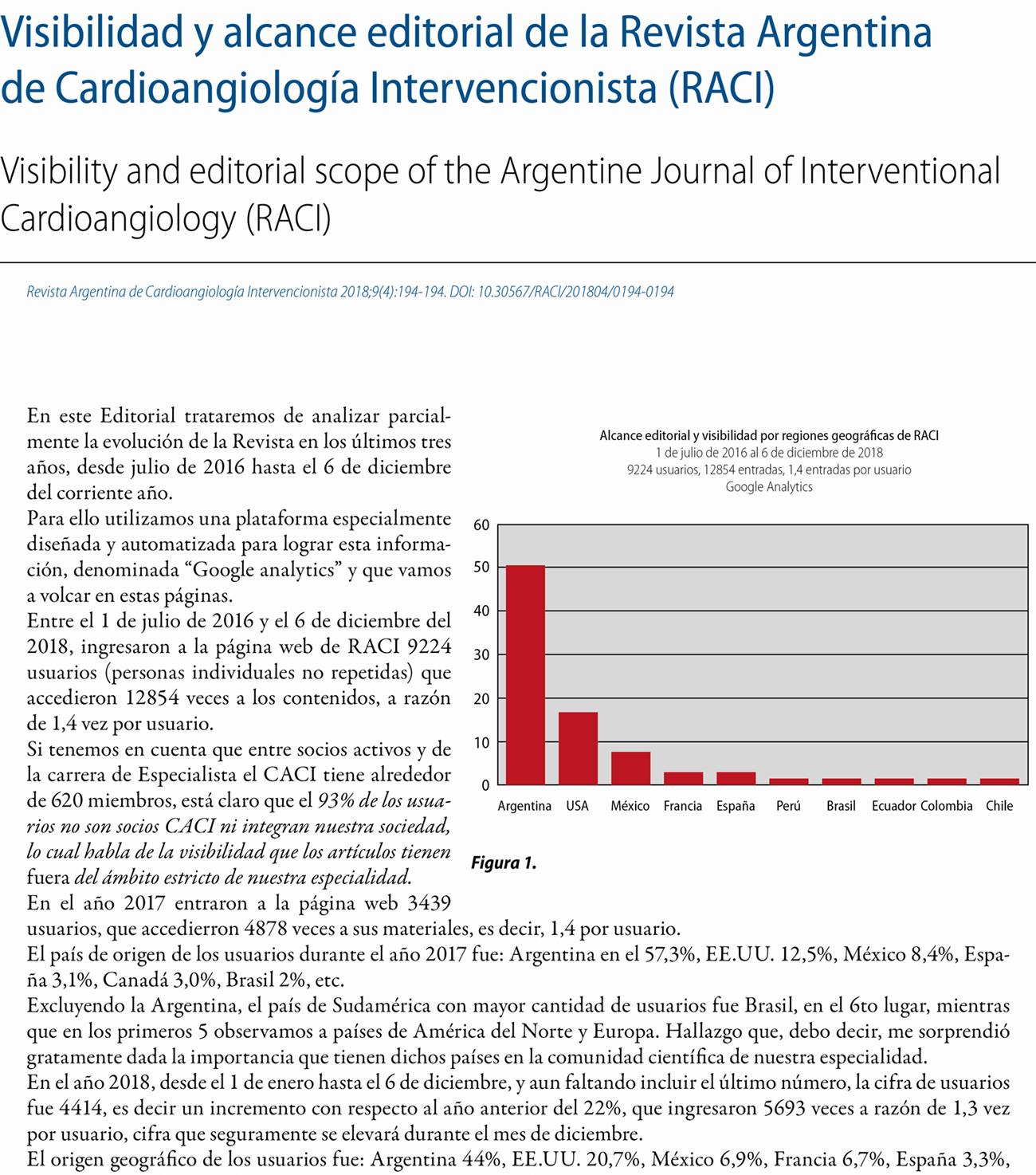 Visibilidad y alcance editorial de la Revista Argentina  de Cardioangiología Intervencionista (RACI)