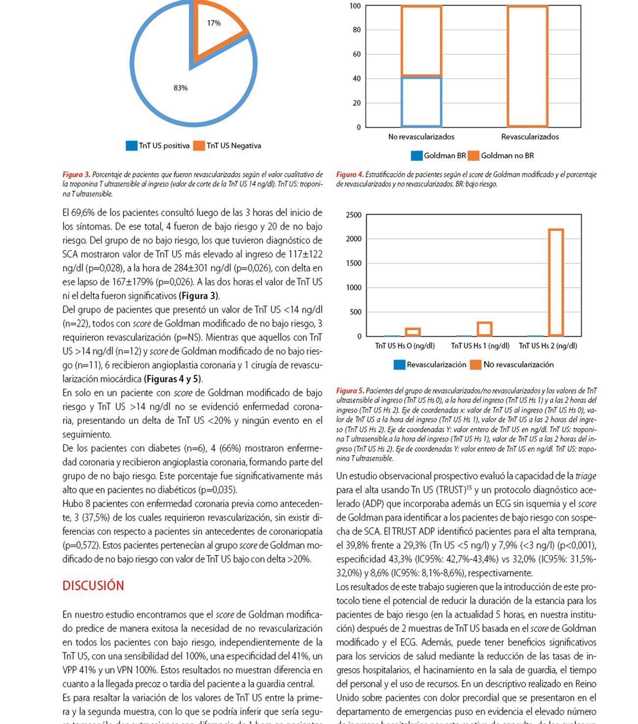 Score de Goldman modificado para la evaluación de pacientes con dolor precordial en la guardia central