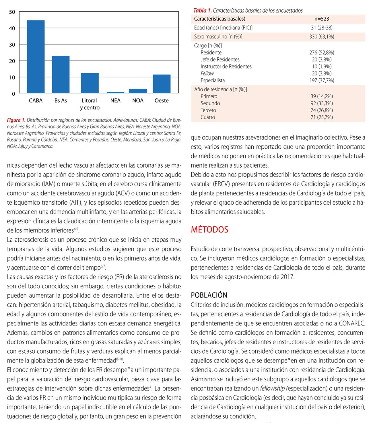 """Factores de riesgo cardiovascular en residentes  y cardiólogos argentinos. """"Cómo se cuidan  los que cuidan"""". Encuesta FRICCAR, CONAREC"""