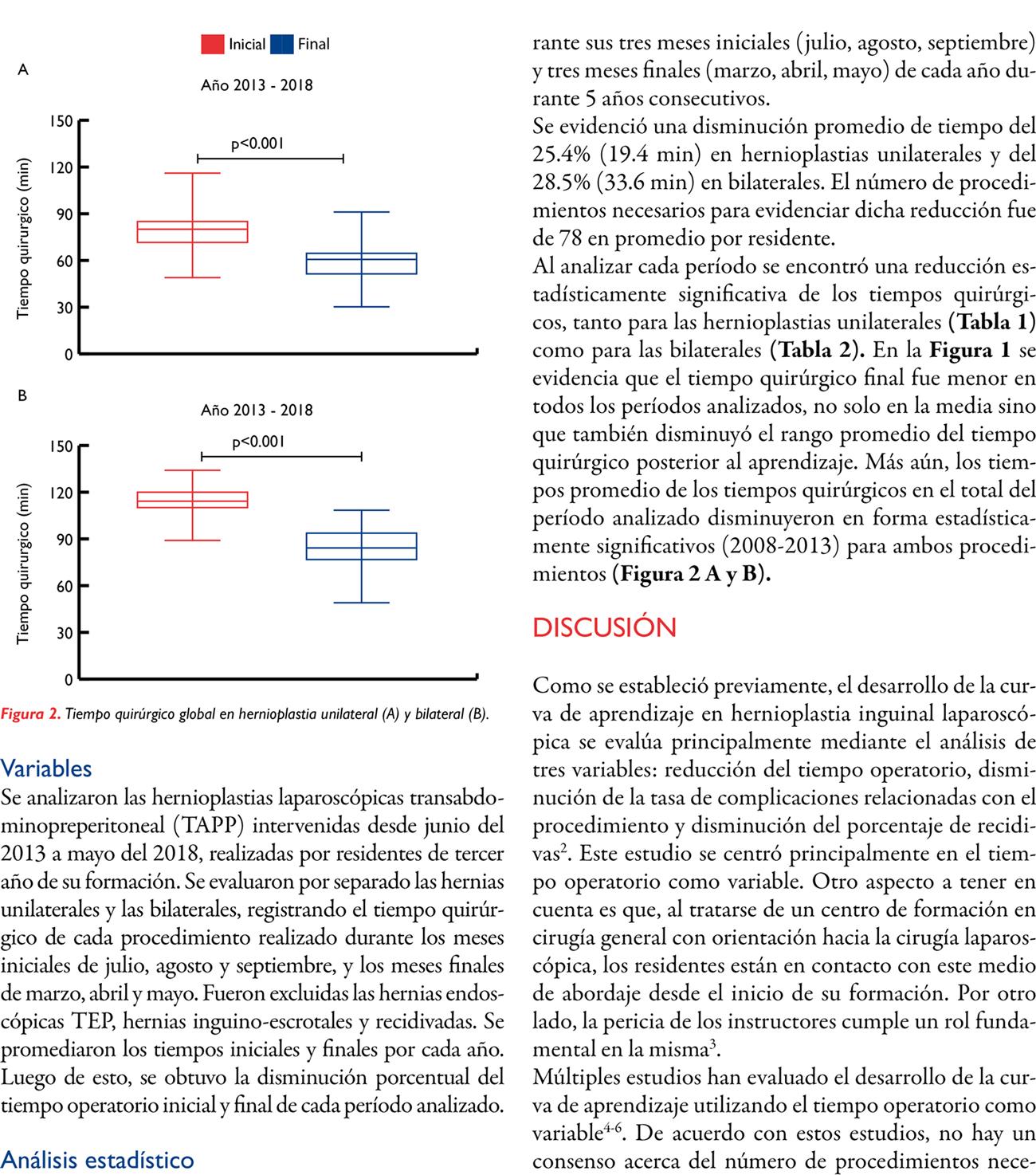 Aprendizaje y entrenamiento en hernioplastia inguinal laparoscópica. Impacto del tiempo quirúrgico durante la curva de aprendizaje