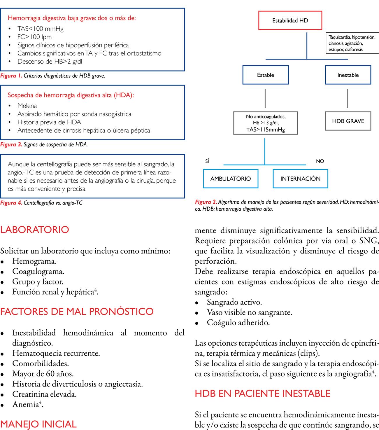 Guía de práctica clínico-quirúrgica para hemorragia digestiva baja