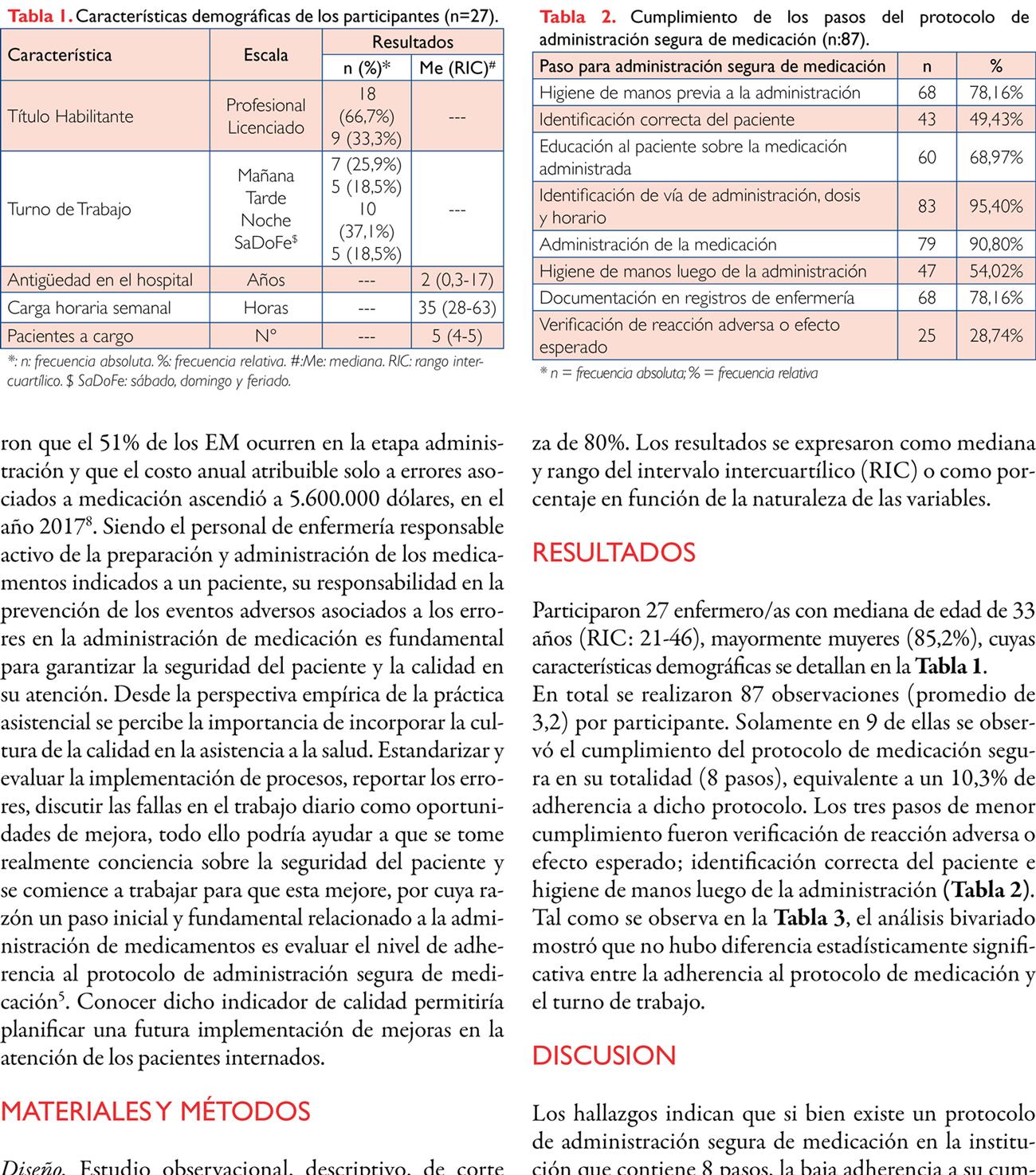 Adherencia de Enfermería al protocolo de administración segura de medicación
