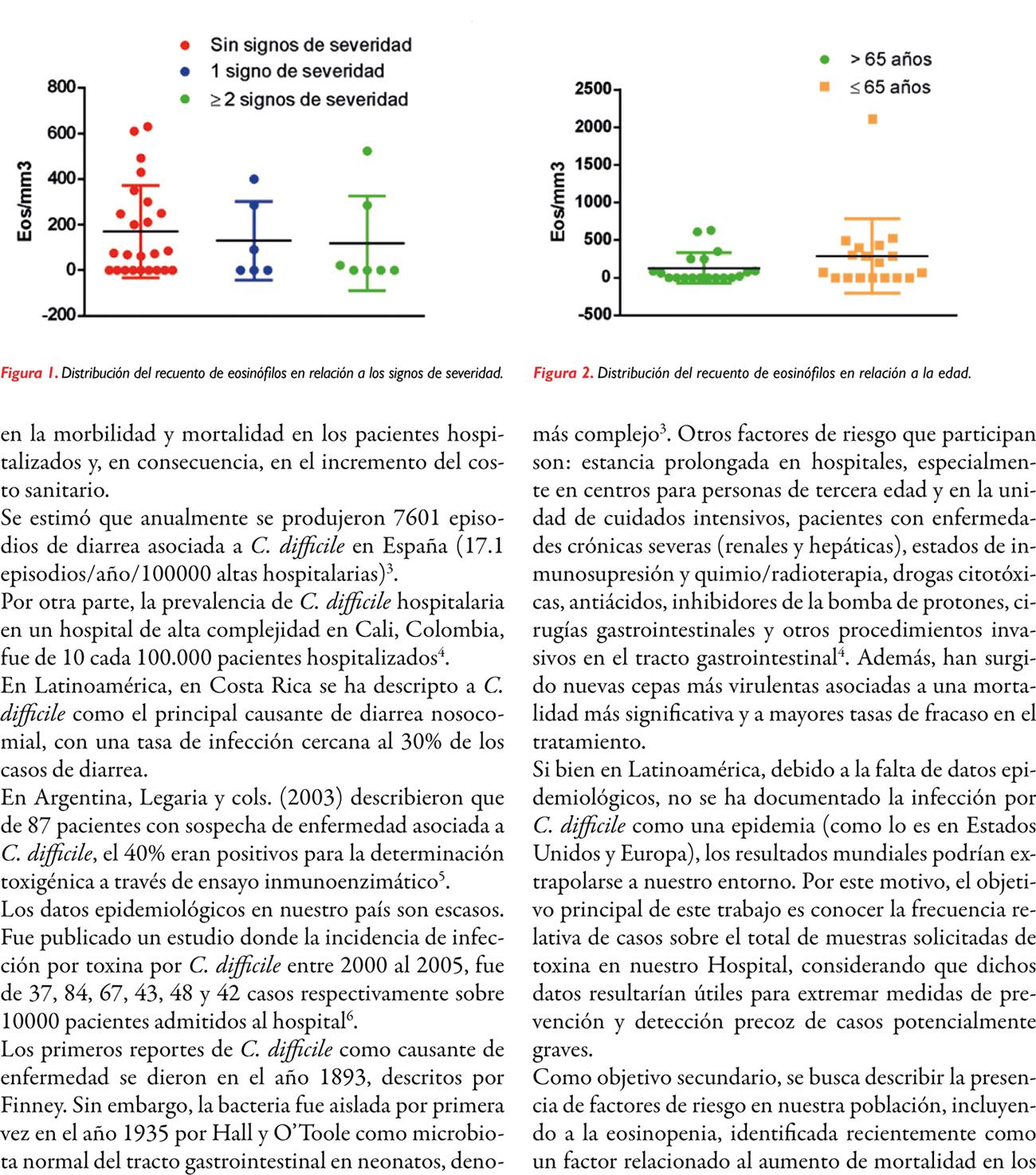 Eosinopenia como factor de severidad  en pacientes con infección  por Clostridium difficile
