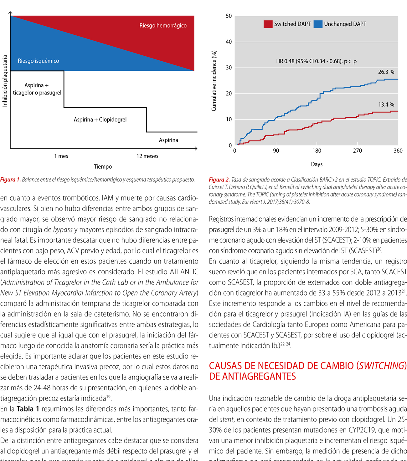 Revisión práctica del cómo y cuándo intercambiar agentes antiplaquetarios orales