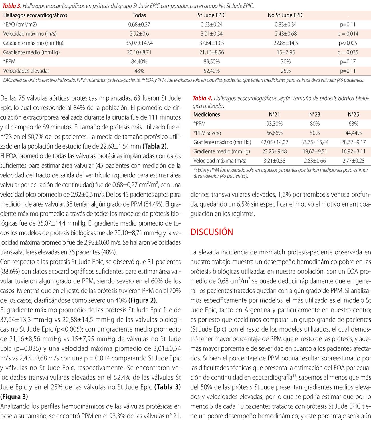 Reemplazo valvular aórtico biológico: evaluación  de gradientes transvalvulares y prevalencia  de desproporción prótesis-paciente