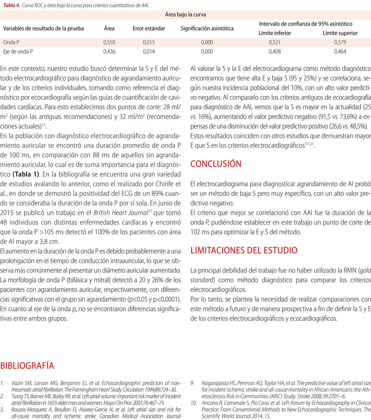 Correlación entre criterios electrocardiográficos de crecimiento auricular izquierdo y hallazgos ecocardiográficos