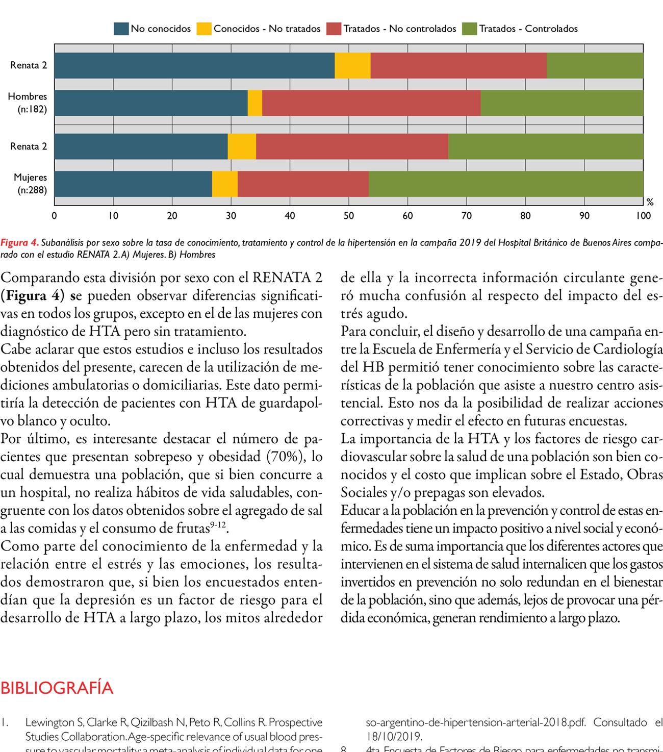 Características epidemiológicas de la hipertensión arterial en pacientes que concurren al Hospital Británico de Buenos Aires. Campaña 2019 de Hipertensión Arterial
