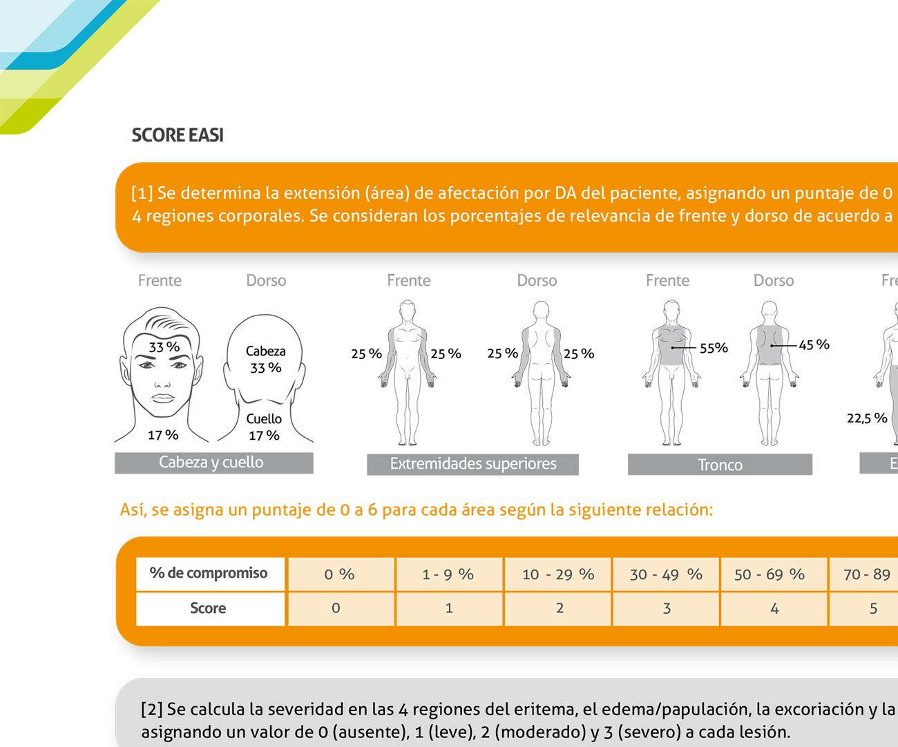 Guías para el Diagnóstico y Tratamiento de la Dermatitis Atópica