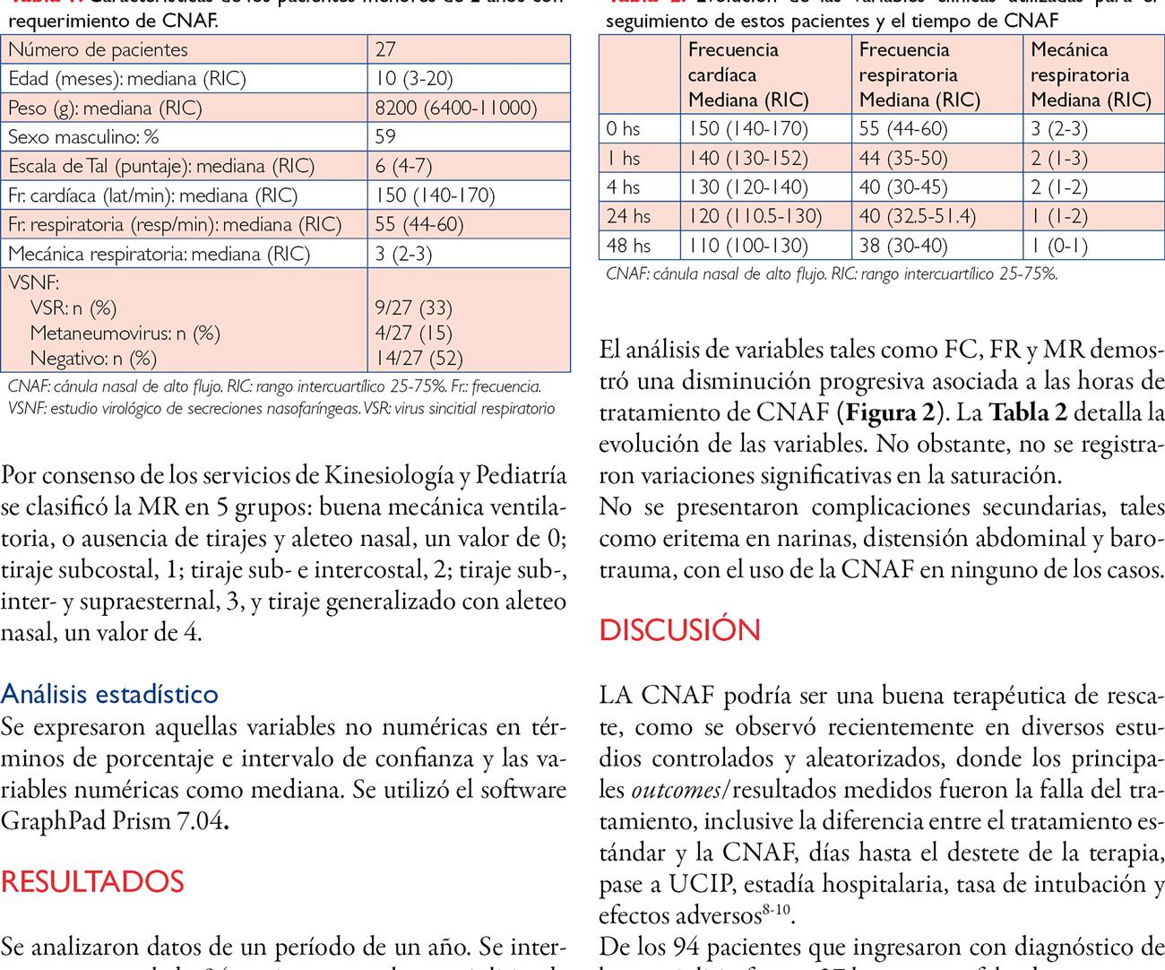 Utilización de la cánula nasal de alto flujo  en niños con diagnóstico de bronquiolitis menores de dos años: estudio retrospectivo