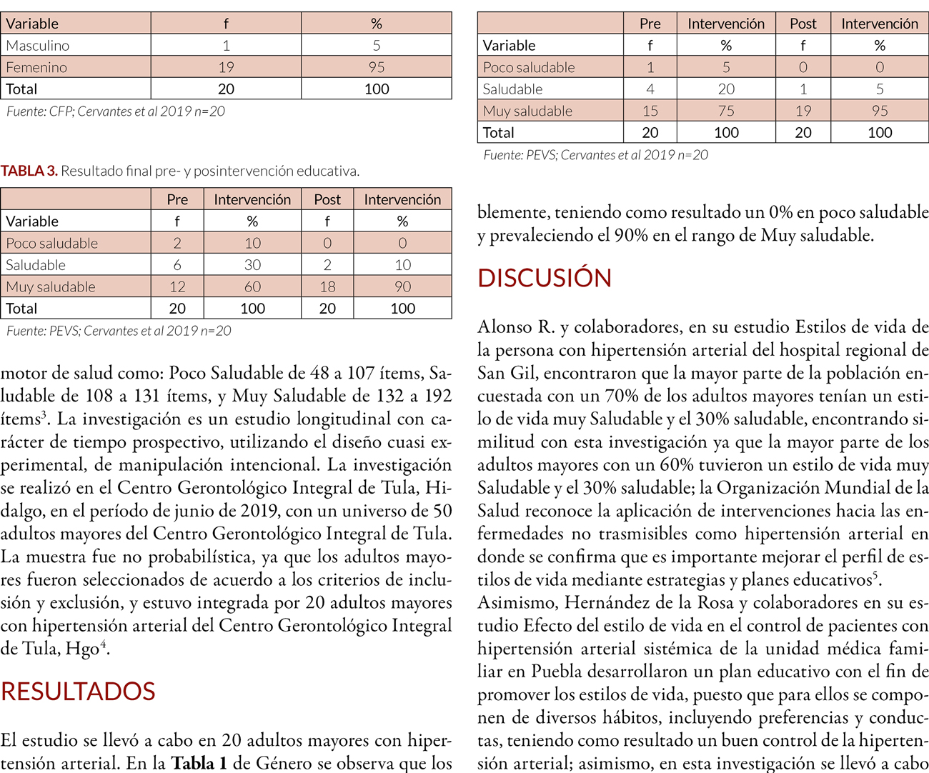 Perfil de estilo de vida promotor de salud de los adultos mayores con hipertensión arterial del Centro Gerontológico de Tula, Hidalgo, antes y después de una intervención de enfermería