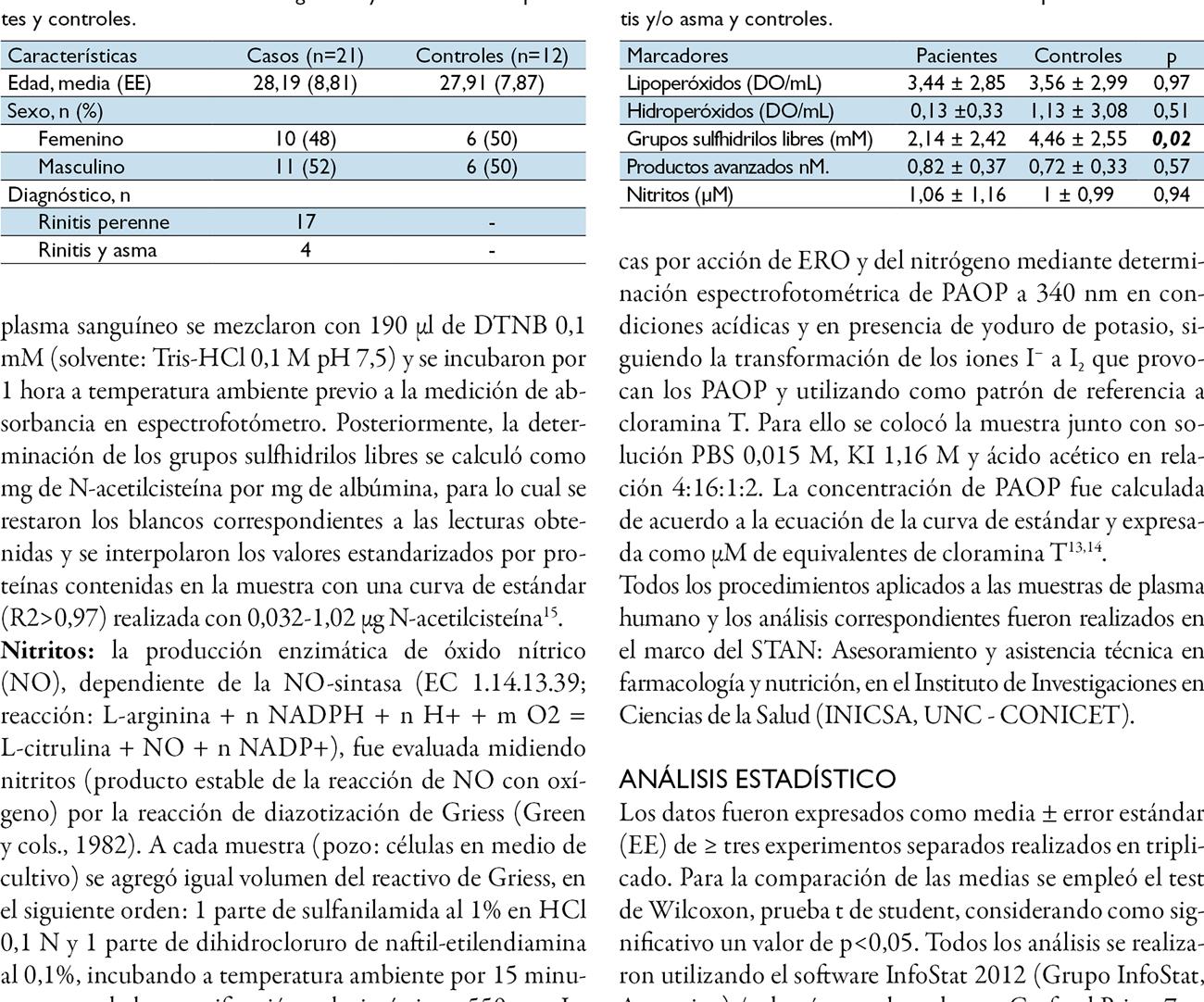 Evaluación del estrés oxidativo en pacientes con rinitis y asma bronquial alérgica