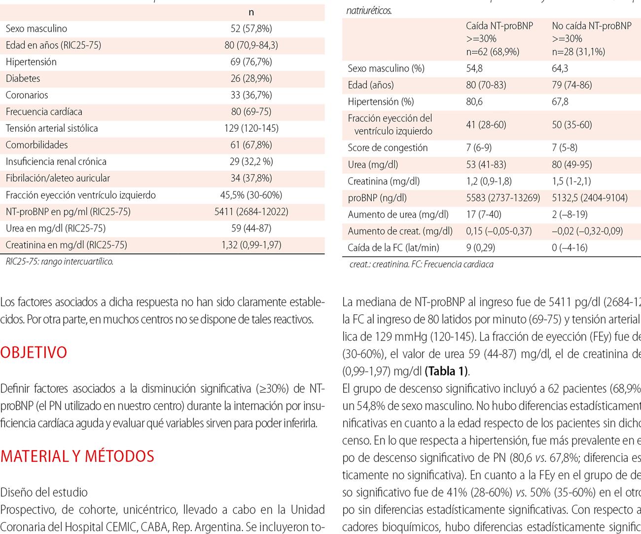 Factores asociados al descenso significativo de los péptidos natriuréticos durante la internación por insuficiencia cardíaca