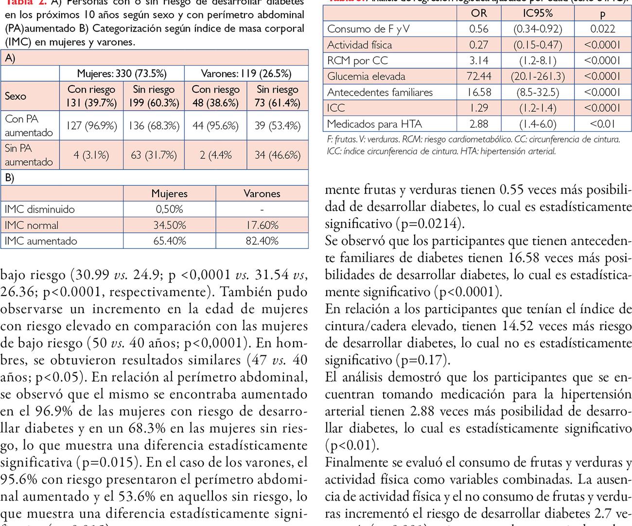 Factores riesgo de desarrollar diabetes tipo 2 en empleados de un hospital de la Ciudad de Buenos Aires