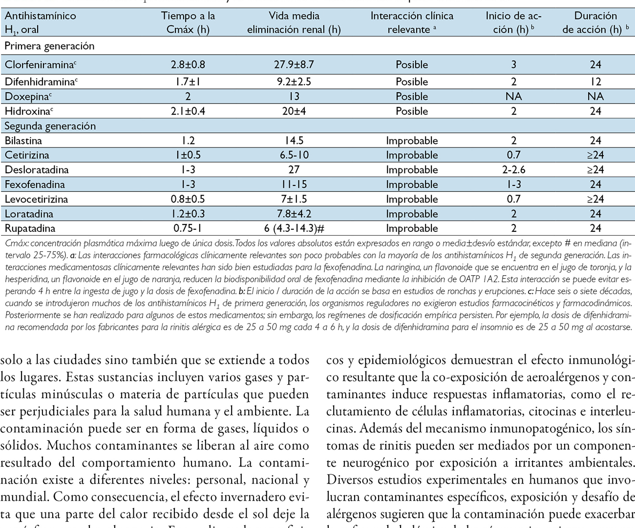 Tratamiento de la rinitis alérgica en adultos en Argentina. Documento de actualización