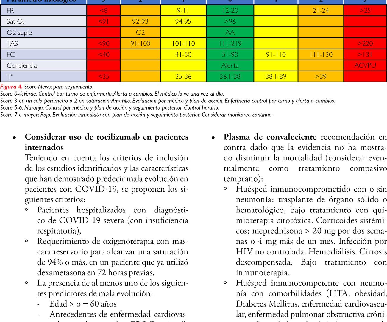 Guía de manejo de pacientes sintomáticos COVID positivos